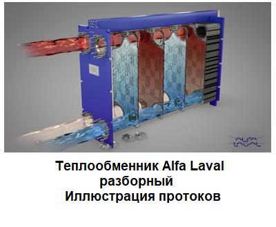 пластинчатый теплообменник Alfa Laval
