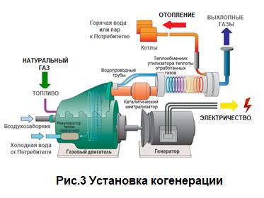 теплообменник пар газ